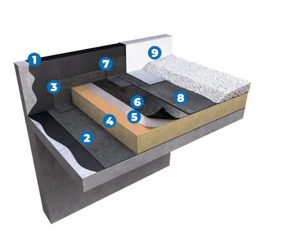 schéma isolation toit plat